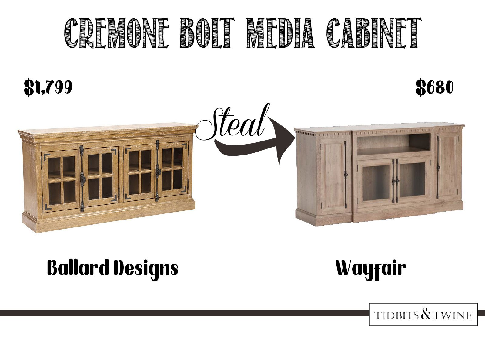 Get the look for less! Cremone bolt media cabinet