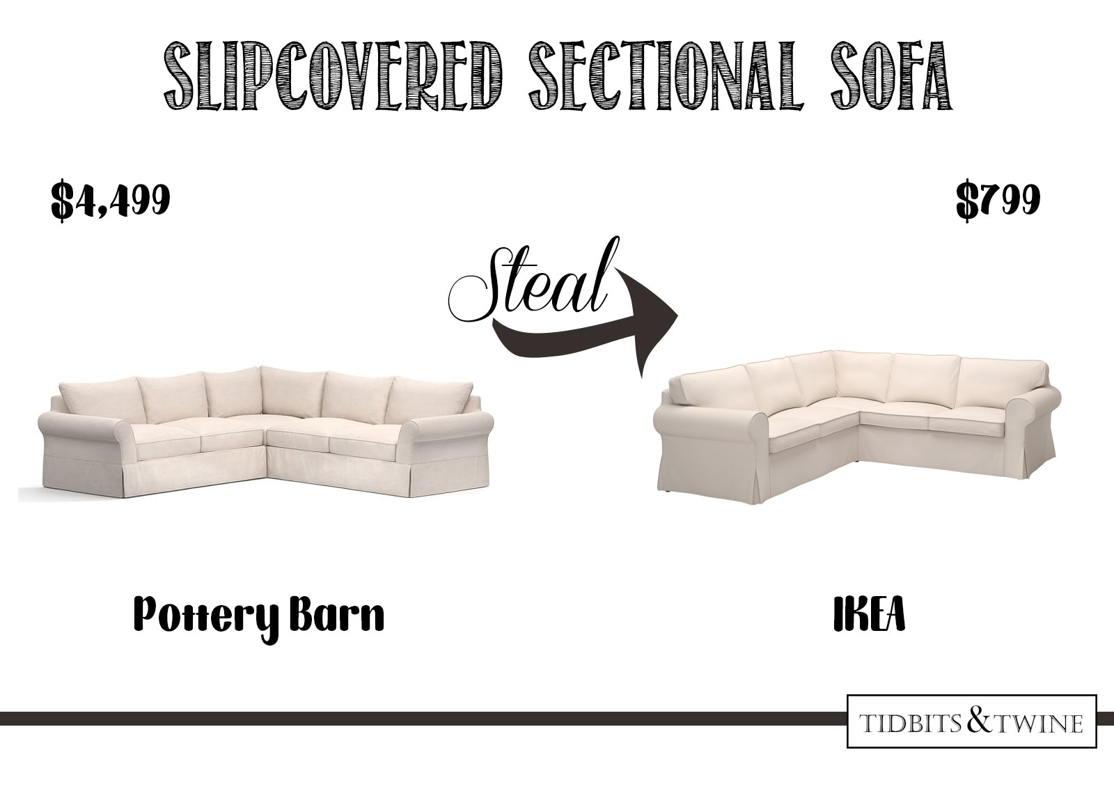 Get the look for less! The IKEA EKTORP sofa versus Pottery Barn PB Air