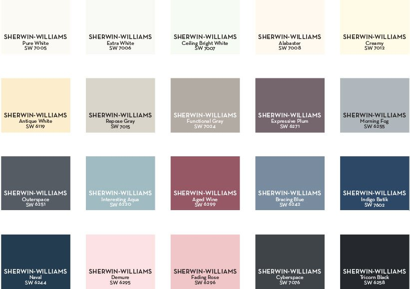 How to pick the perfect paint color - How to pick paint colors ...