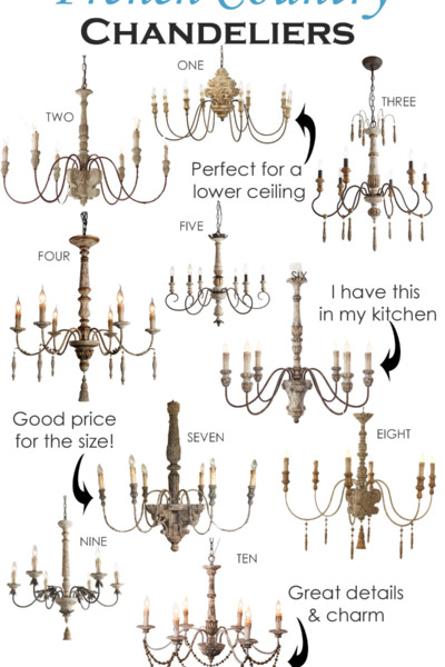 collage showing 10 best French Country chandeliers
